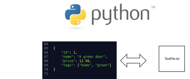 python logo new