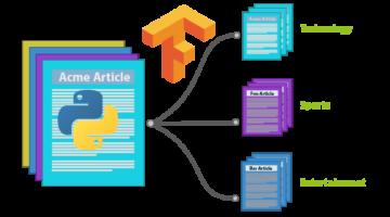 Tensorflow Text Classifier